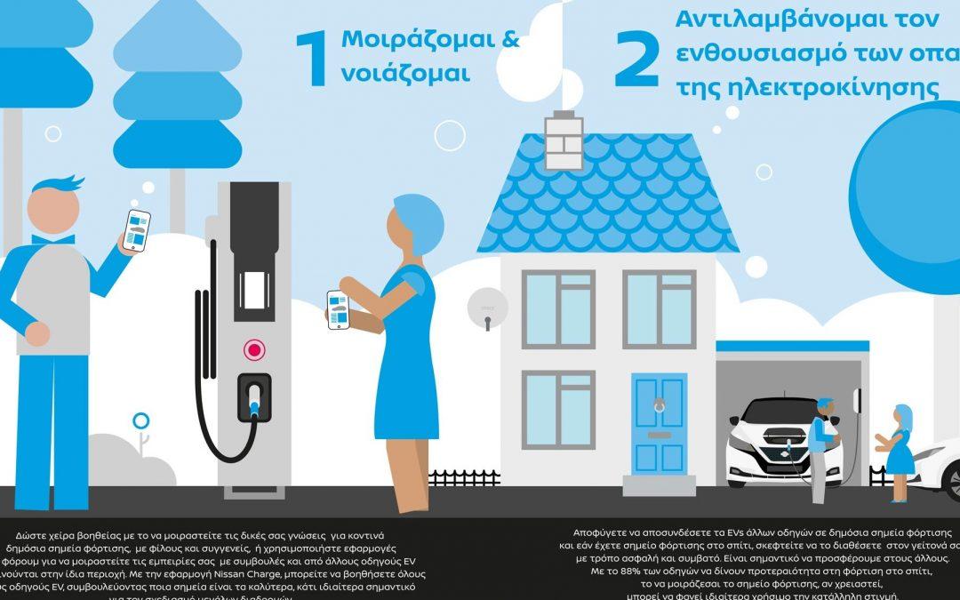 Nissan: Συμβουλές για οδηγούς ηλεκτρικών
