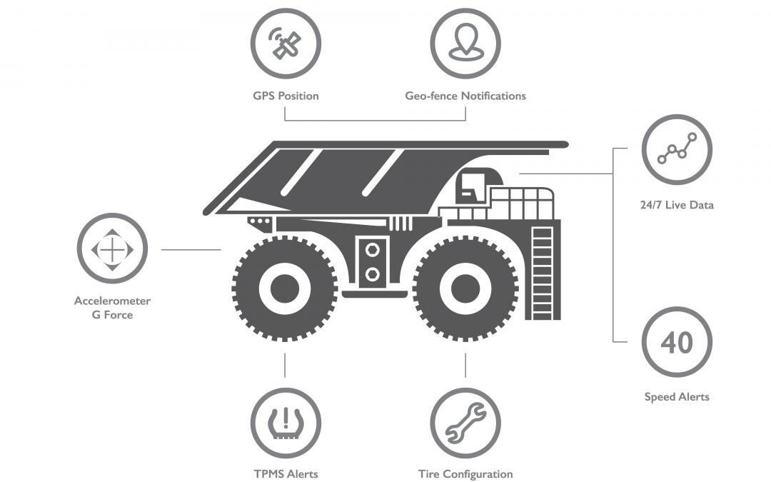 Bridgestone: Αγόρασε την iTrack Solutions