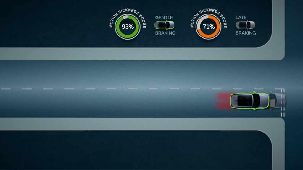 Jaguar-Land Rover: Βρήκε φάρμακο για την ασθένεια των κινήσεων (video)