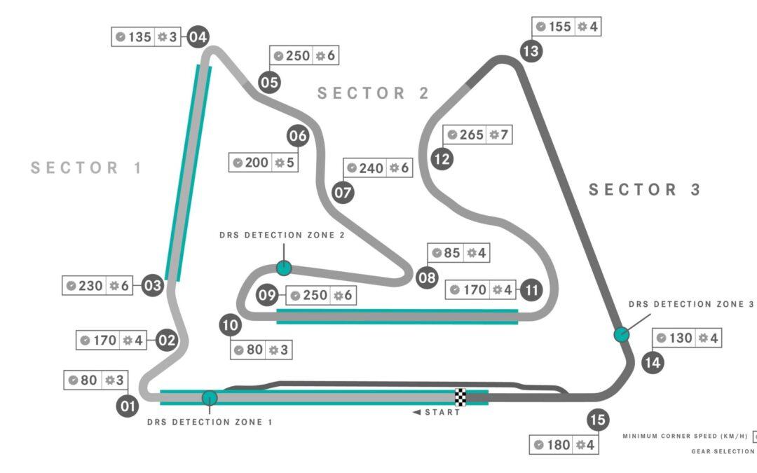 Formula 1, Bahrain Grand Prix: Όλα έτοιμα για την πρεμιέρα