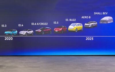 Volkswagen: Νέο μικρό ηλεκτρικό στον ορίζοντα
